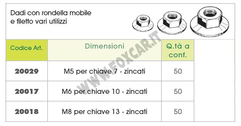 Dadi con rondella mobile filetto m8 per chiave da 13 for Mobile con chiave per ufficio