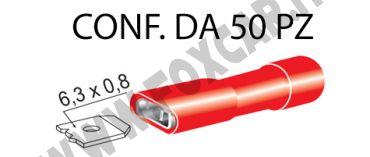 Terminali faston femmina ricoperti da 6,3 mm con copertura totale colore rosso per   cavi da 0,25 a 1 mm²